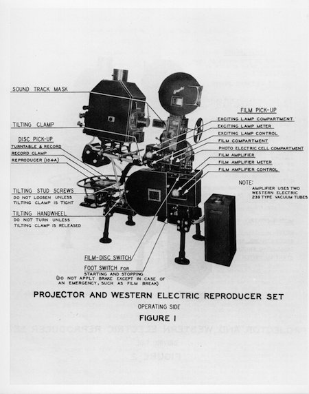 Vitaphone Projector Parts