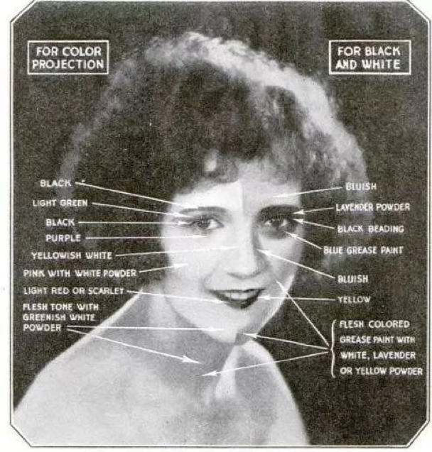 Early movie makeup diagram for color and black & white